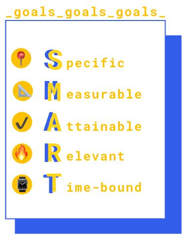 smart goals social media campaigns